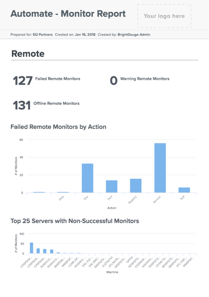 automate-monitor-report-1