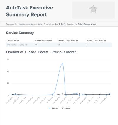 autotask report example