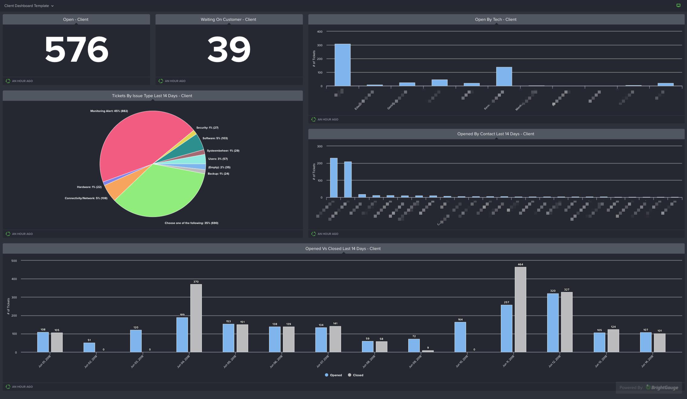 autotask-client-dashboard