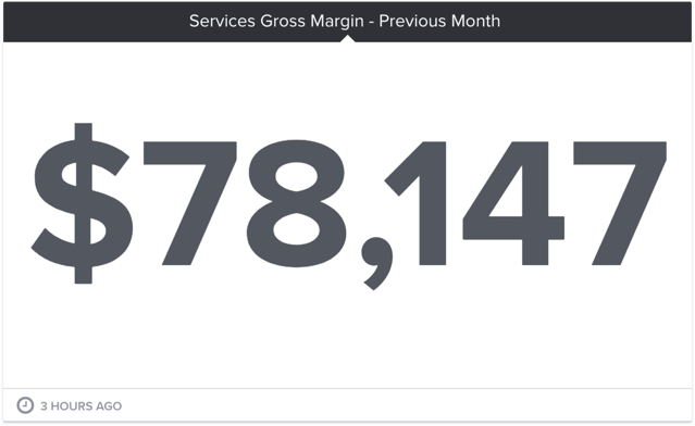 brightgauge-services-gross-margin-gauge.png