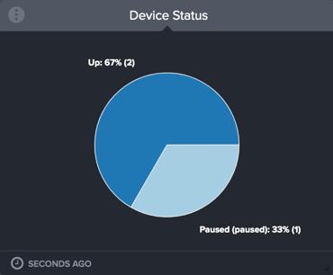 device_status