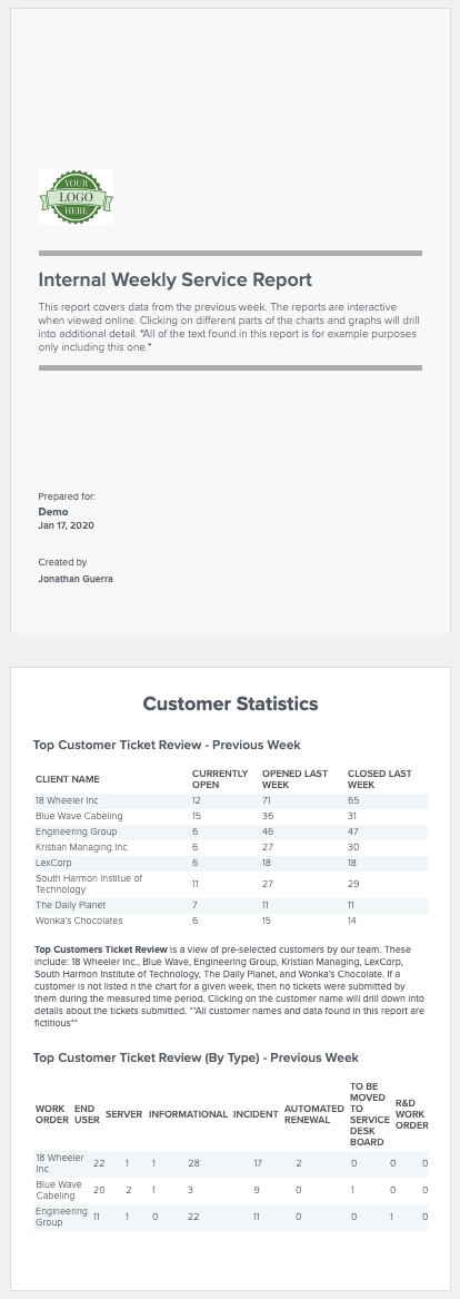 sample internal weekly service report created using BrightGauge