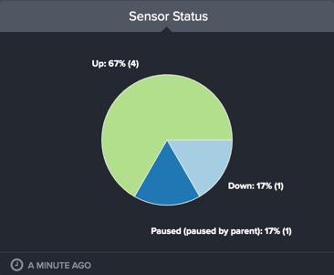 sensor_status