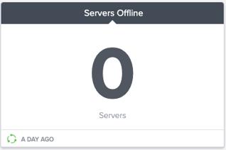 servers offline gauge