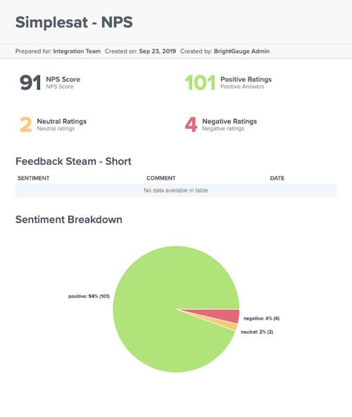 sample simplesat report in brightgauge