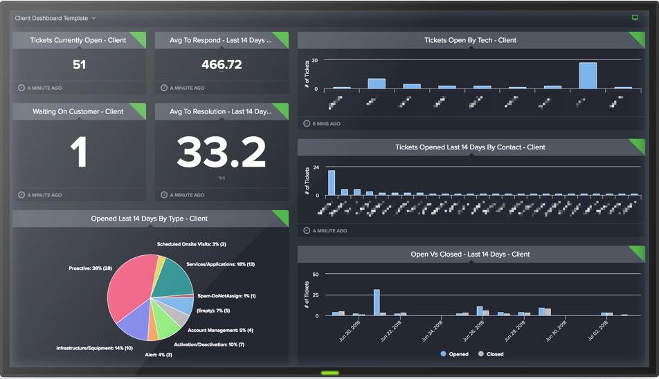 dashboards.png