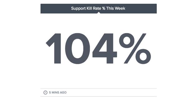 kill-rate-6