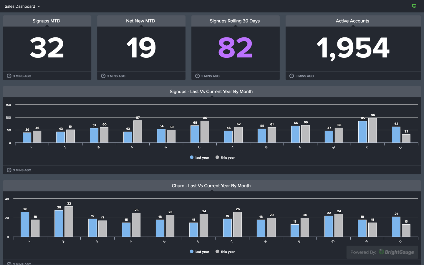 sales-dashboard-1